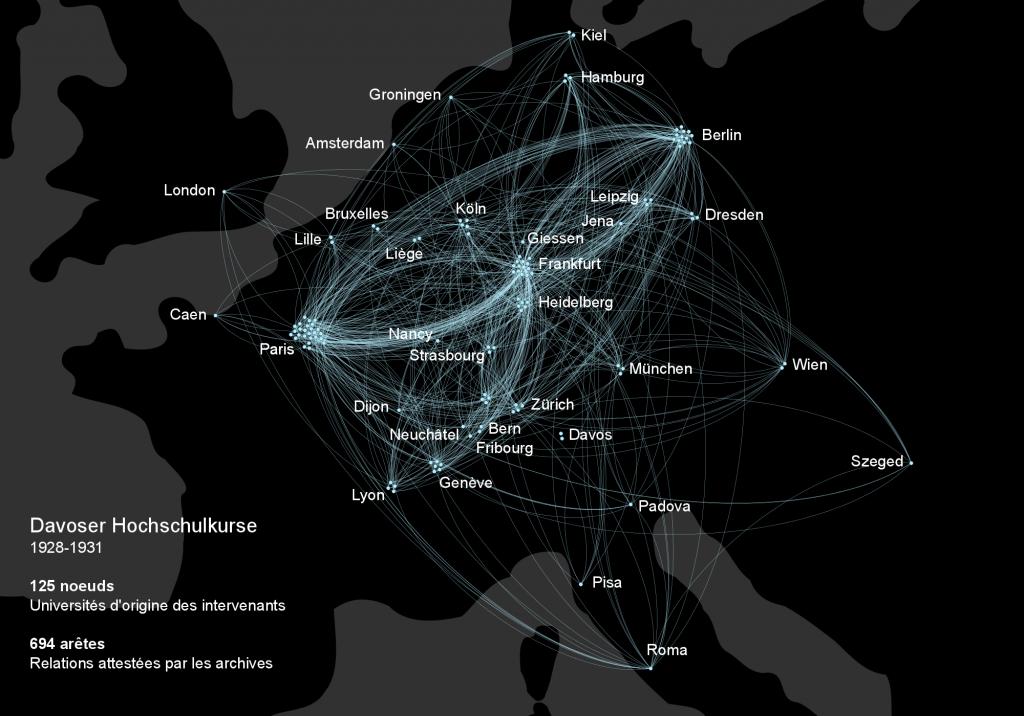 Cartographie des interactions, Davos 1928-1931