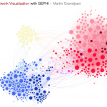 6. Facebook friends network