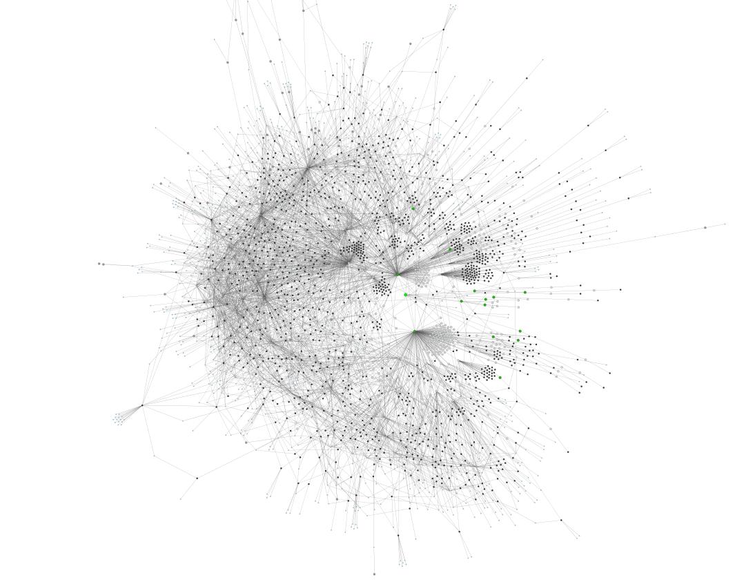Graphe structurel de l'archive auquel sont ajoutés les 887 agents, reliés aux documents dans lesquels ils apparaissent.
