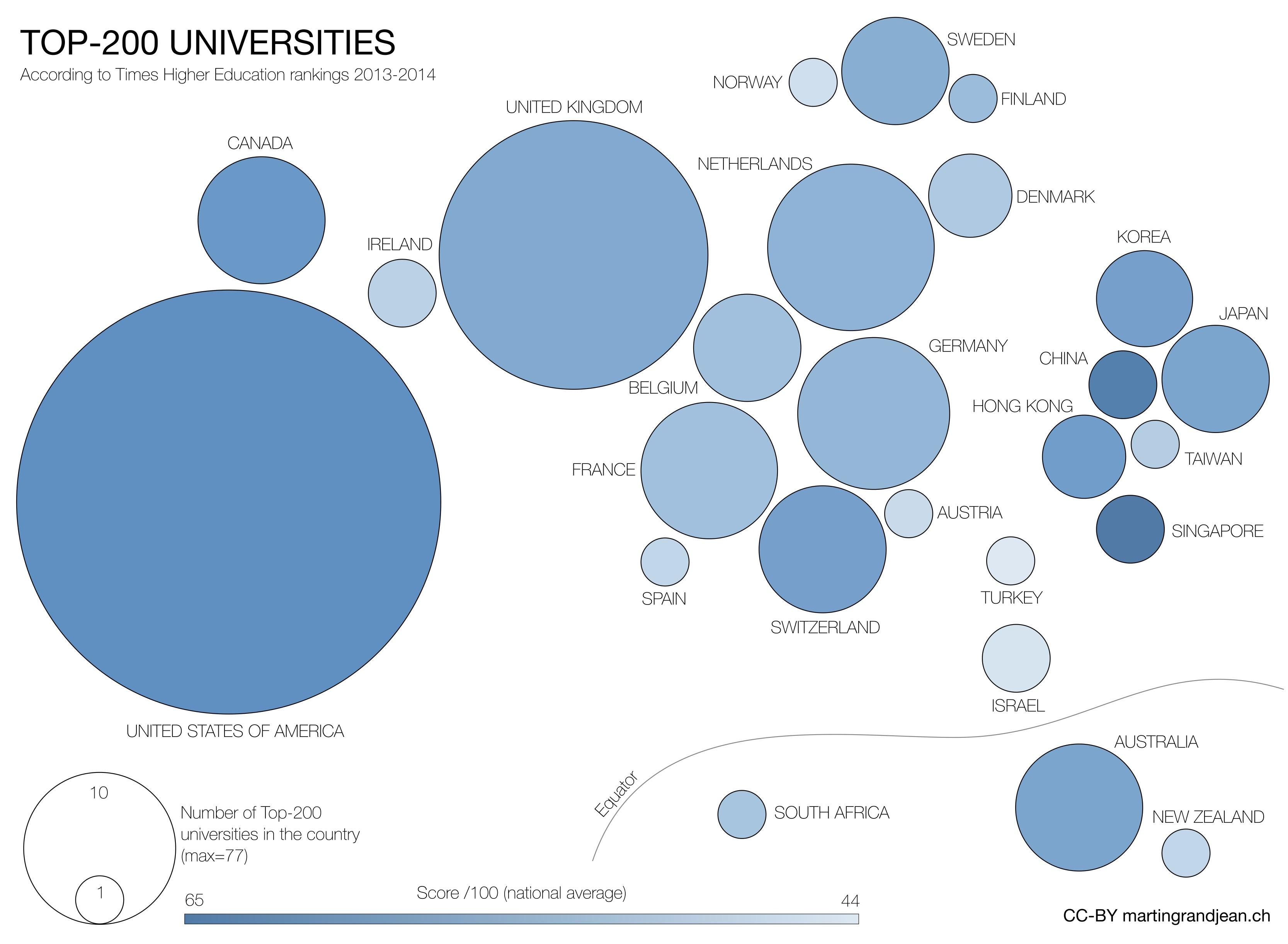 Top-200 Universities 2013-2014