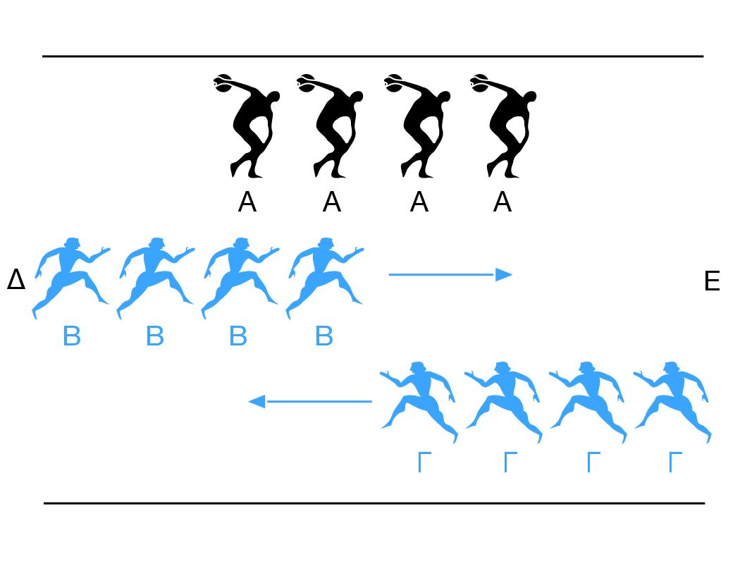 Paradoxe de Zénon : les rangées