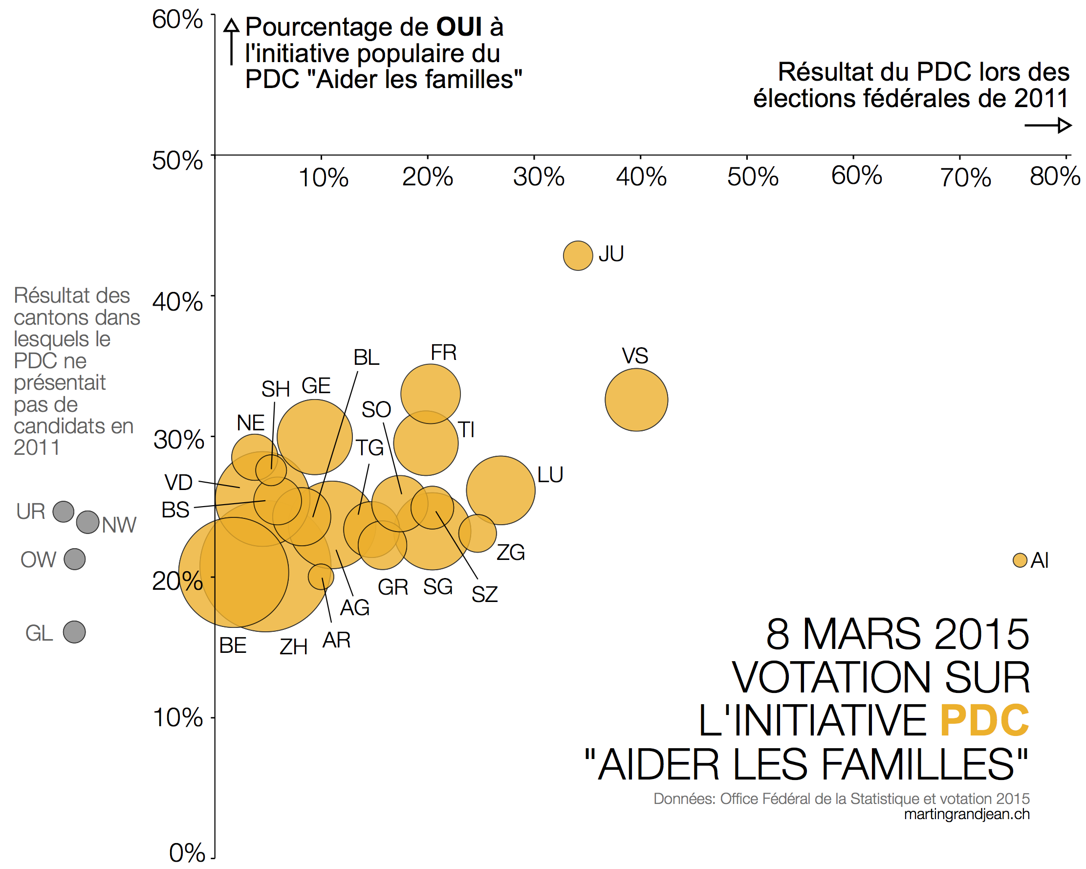Familles votation 8 mars 2015