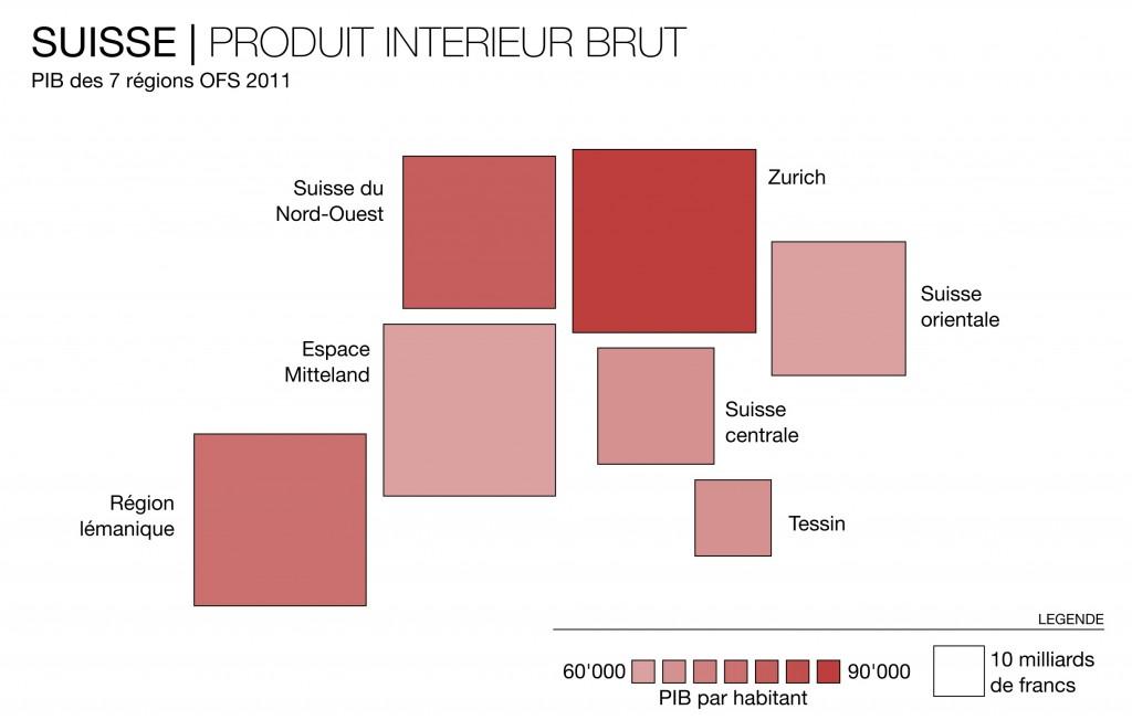 Suisse-PIB