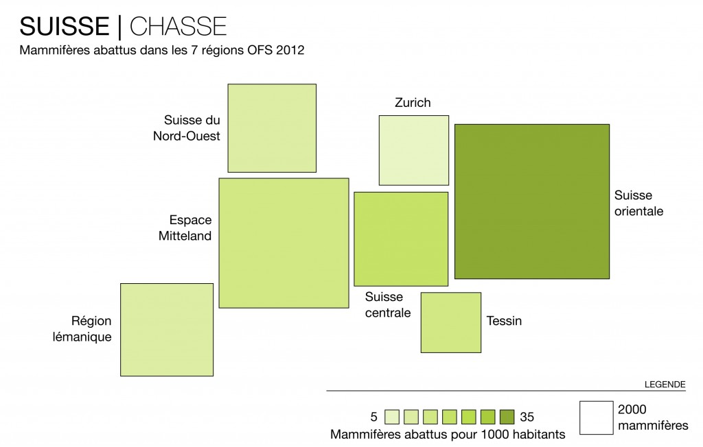 Suisse-chasse