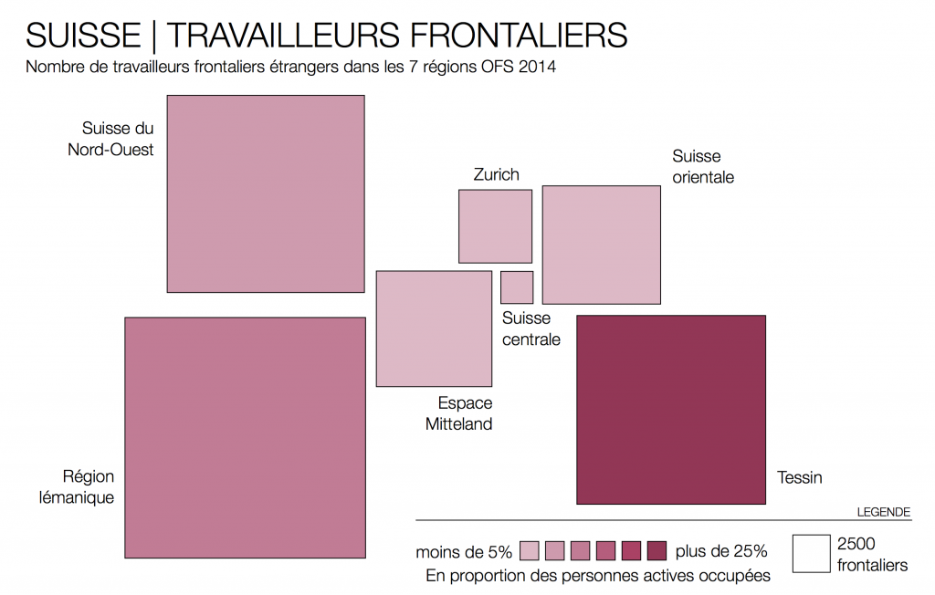 Suisse-frontaliers