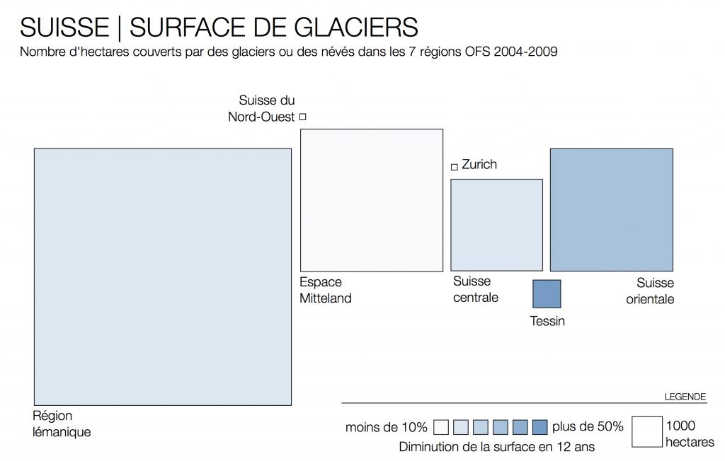 Suisse-glaciers