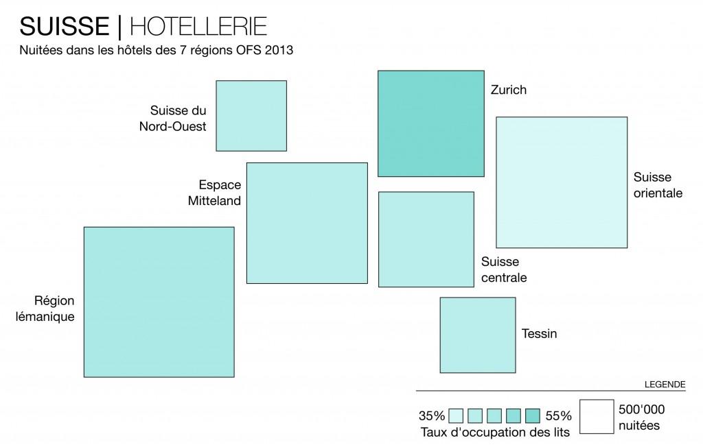 Suisse-hotellerie
