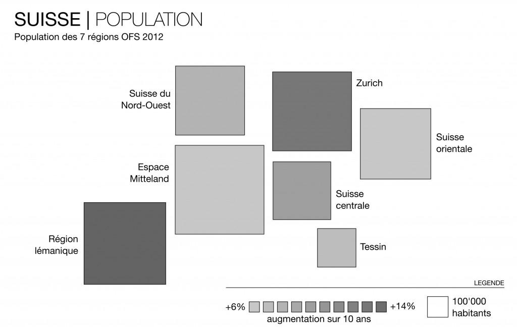 Suisse-population
