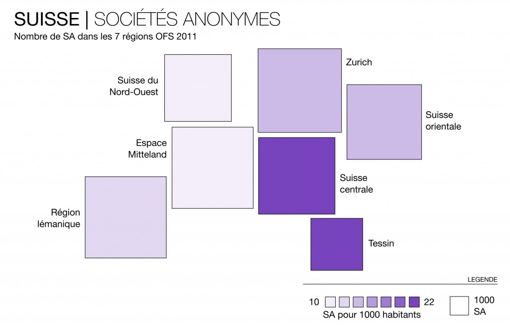 Suisse-societesanonymes
