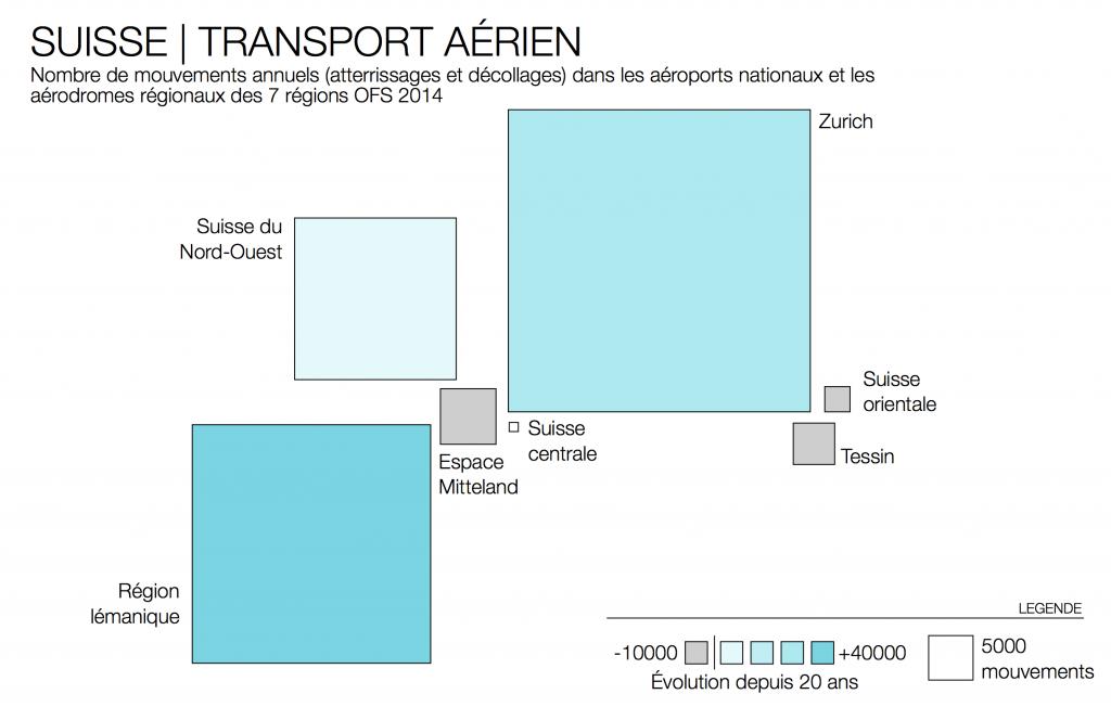 Suisse-traficaerien