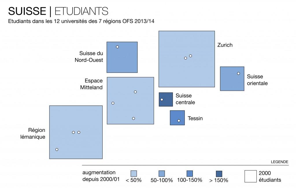 Suisse-universitaires
