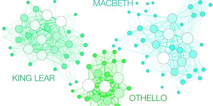 Martin Grandjean » Digital humanities, Data visualization, Network