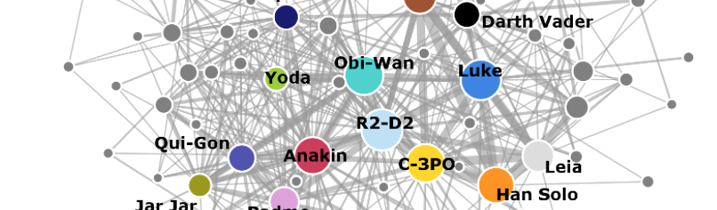 StarWarsSocialNetworklarge