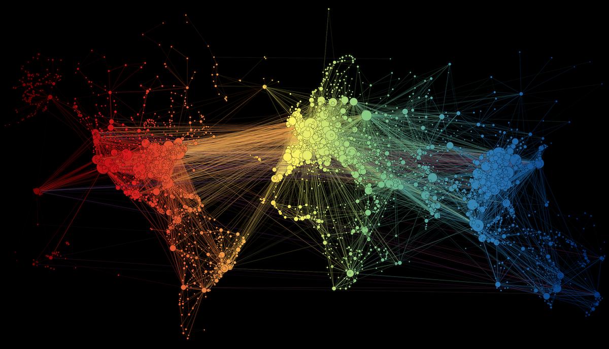 Martin Grandjean » Digital humanities, Data visualization, Network ...